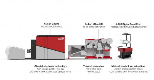xeikon flexflow for pouch production