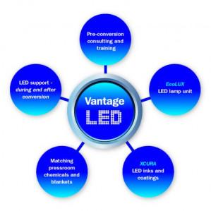 Sheetfed Vantage LED Graphic[1]
