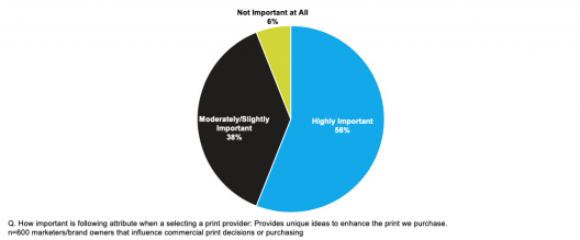 Marketers Want Providers that Offer Print Enhancements